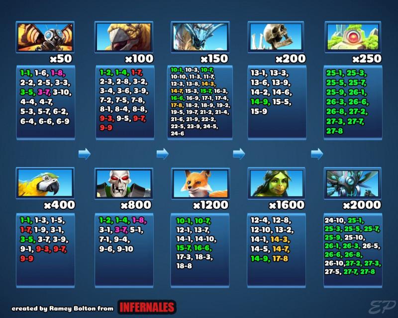 аватарка для игры герои войны и денег